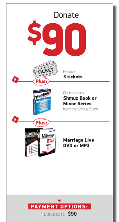 3 Tickets Package